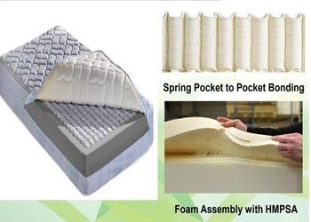 Hotmelt for Mattress Industry – Spring Pocket